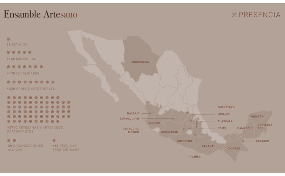 Artesanos en México
